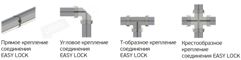 Коннекторы Easy Lock L-trade II 65  Рис. 1
